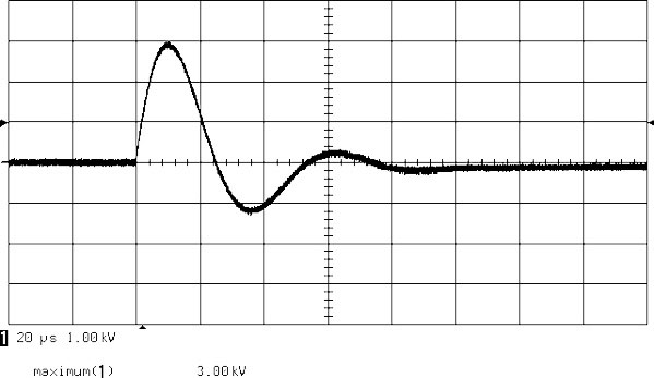 Combination Wave Current