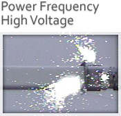 Power Frequency High Voltage